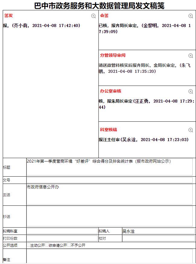 """巴中市2021年第一季度营商环境""""好差评""""测评结果公告"""